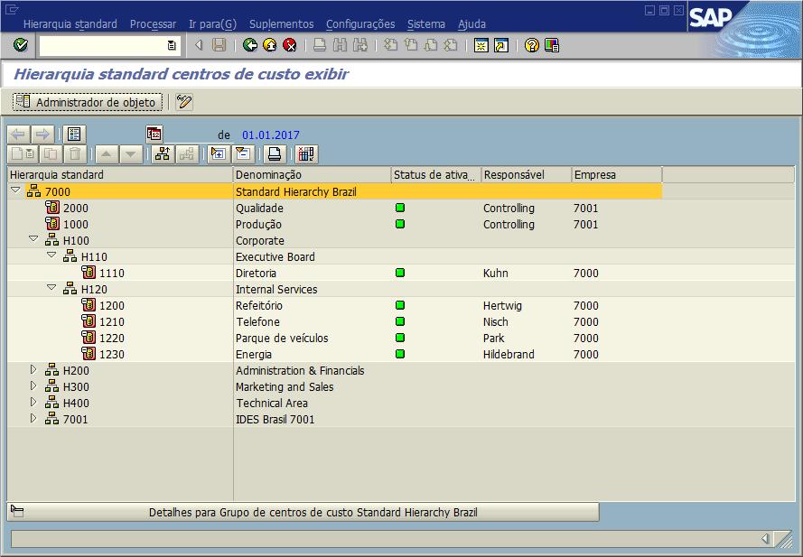 SAP CO - Hierarquia standard de centros de custos