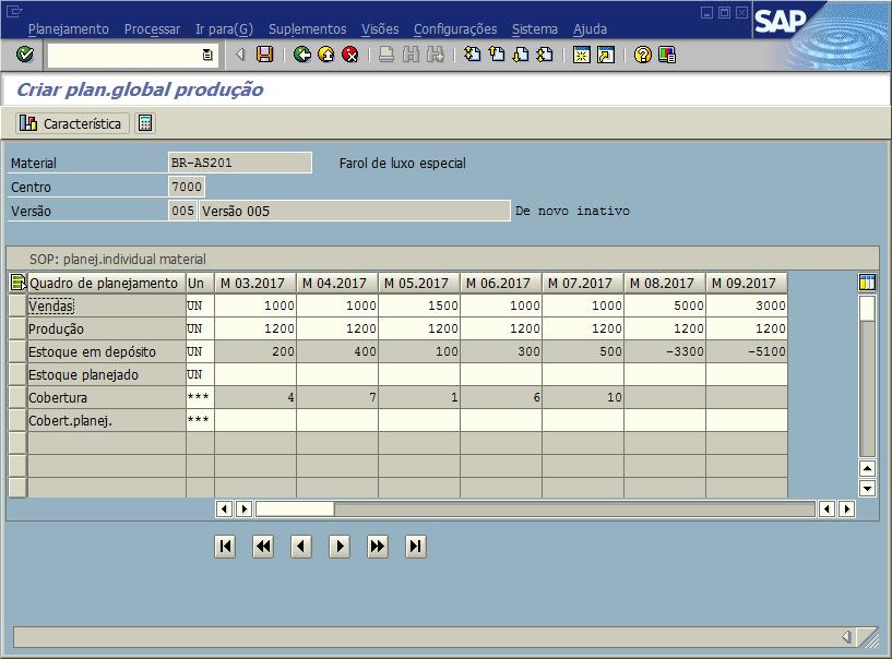 SAP PP - Planejamento global de produção