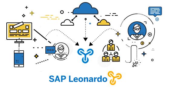 O que é SAP Leonardo